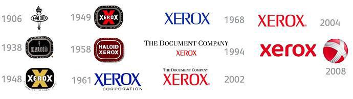 Los distintos logotipos de Xerox a través del tiempo.